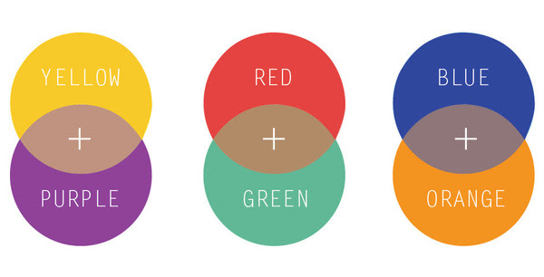 Tout savoir sur le code couleur des correcteurs de teint 2